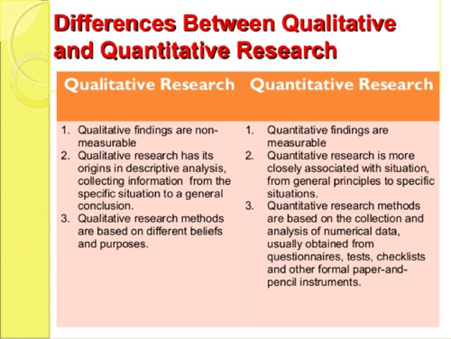 Qualitative and Measurable Analysis
